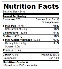 Nutrition Facts - Oven Roasted Chicken and Potatoes