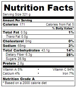 Nutrition Facts - Banana Beet Smoothie