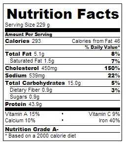 Nutrition Facts Baked Breaded Shrimp
