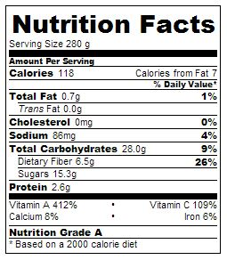 Nutrition Facts - Carrot Orange Smoothie