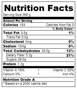 Nutrition Facts - Gingery Apple Watermelon Smoothie