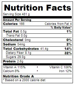 Nutrition Facts - Spinach Apple Berry Smoothie