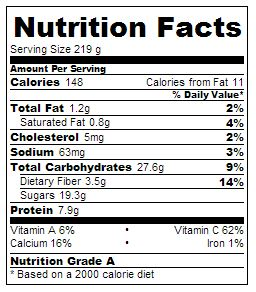 Nutrition Facts - Summer Kefir Smoothie