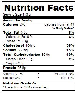 Nutrition Facts - Pretzel Crisps Chicken RecipeHamburger Patty Nutrition Facts