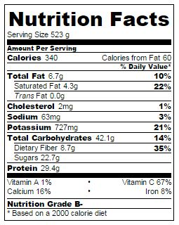 Nutrition Facts - Protein Packed Smoothie with Hemp Hearts